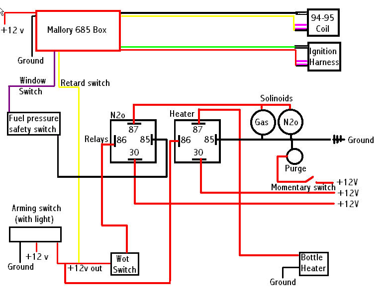 ignition switch wiring diagram chevy impala 02 impala starter wiring diagram wiring diagram data  02 impala starter wiring diagram