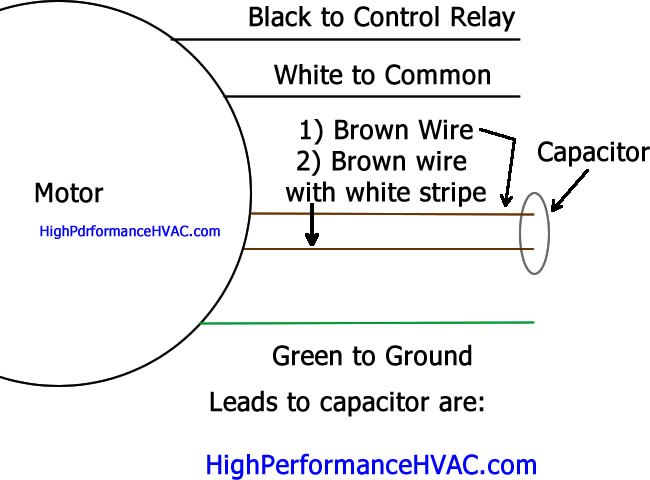 Terrific How To Wire A Run Capacitor To A Motor Blower Condenser Hvac Wiring Wiring Cloud Ostrrenstrafr09Org