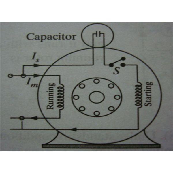 Sensational Capacitor Start Motors Diagram Explanation Of How A Capacitor Is Wiring Cloud Gufailluminateatxorg