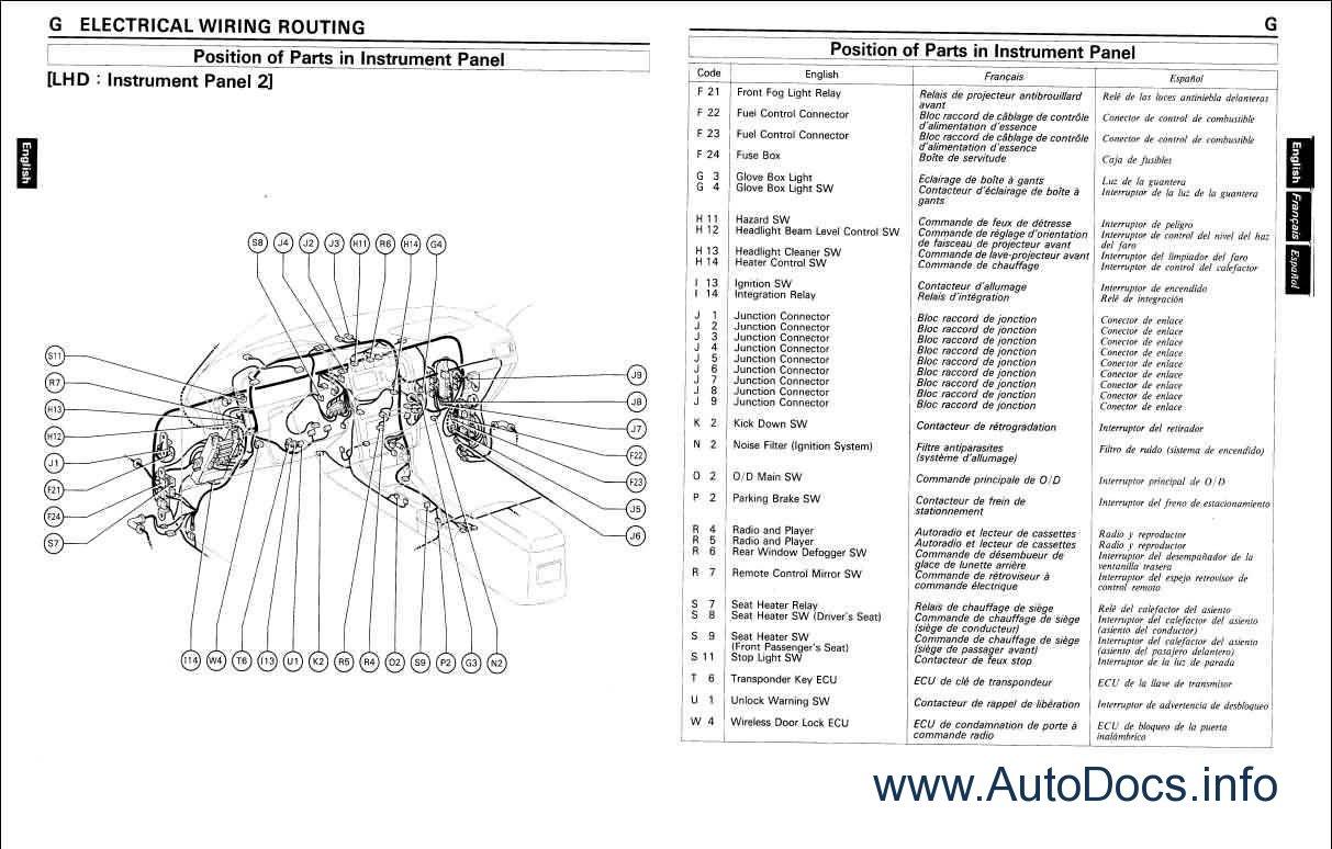 Wondrous Wiring Diagram Toyota Tacoma 2007 Free Service Repair User And Owner Wiring Cloud Cranvenetmohammedshrineorg
