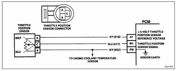 Co 1891 Gm Tps Wiring Diagram Wiring Diagram