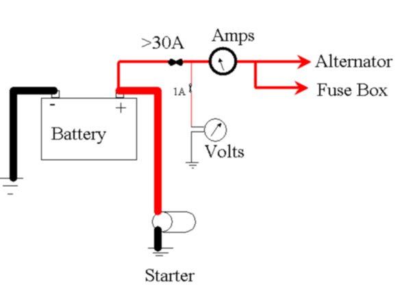 Fantastic Wire Diagram For Amp Meter Basic Electronics Wiring Diagram Wiring Cloud Ymoonsalvmohammedshrineorg