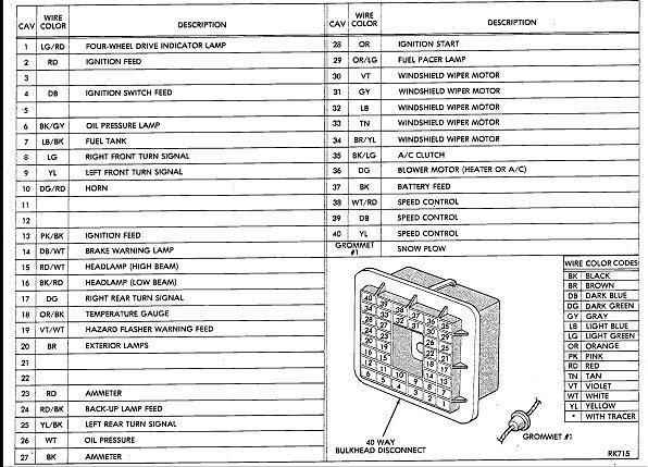 VK_2057] 1988 Dodge Truck Wiring DiagramHendil Phil Cajos Hendil Mohammedshrine Librar Wiring 101