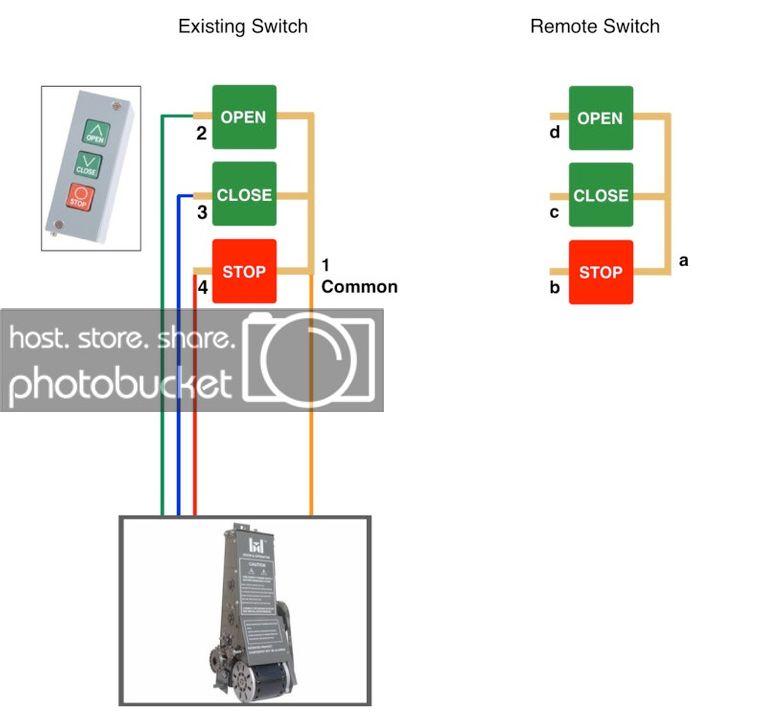 Strange Stop Switch Wiring Diagram Start Stop Wiring Diagram Wiring Diagram Wiring Cloud Overrenstrafr09Org