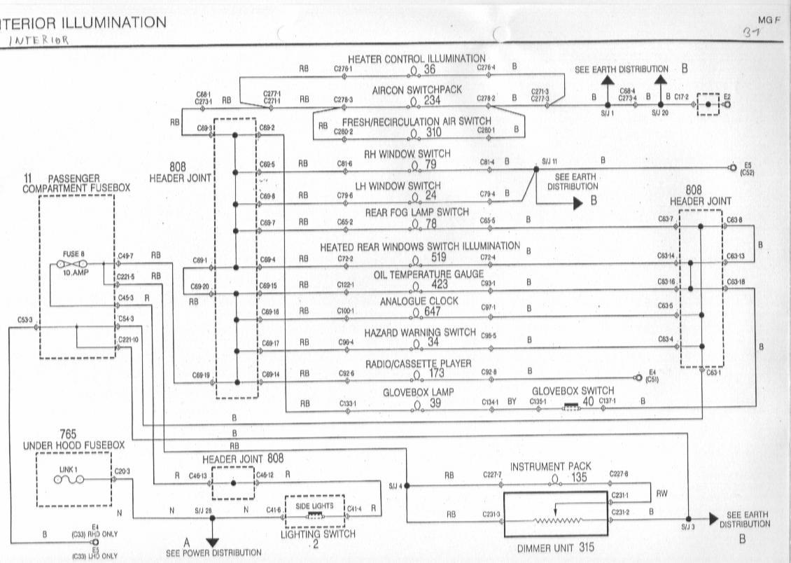 [SCHEMATICS_4FR]  TG_3514] Mg Zr Horn Wiring Diagram Download Diagram | Rover 400 Wiring Diagram |  | Rous Apan Iness Monoc Dome Mohammedshrine Librar Wiring 101