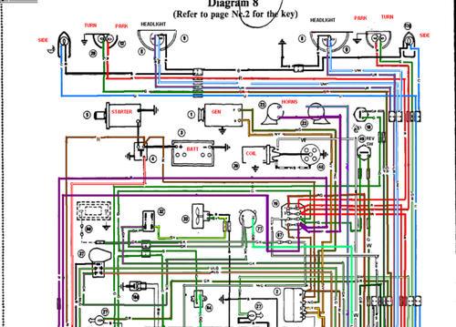 Tremendous Mgb Starter Wiring Diagram Basic Electronics Wiring Diagram Wiring Cloud Hemtshollocom