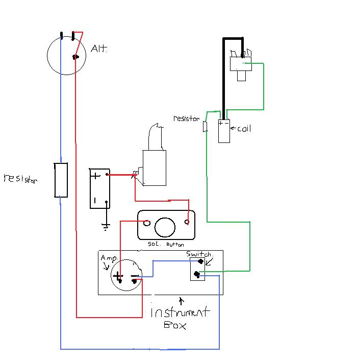 Allis Chalmers D14 Wiring Diagram Rj45 Schematic Wiring Diagram 5pin Yenpancane Jeanjaures37 Fr