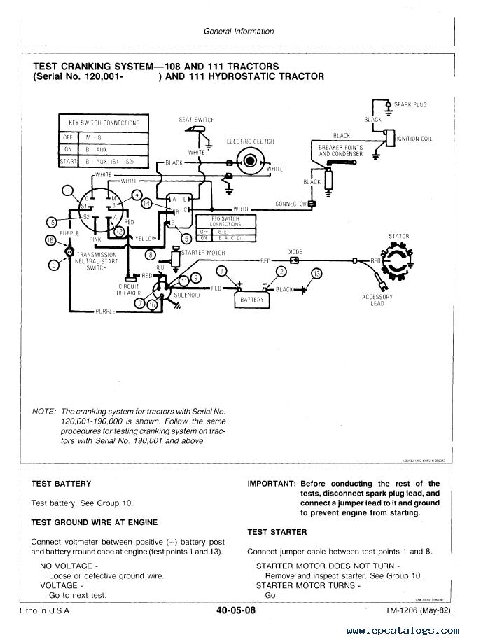 CF_4851] John Deere A Wiring Diagram Download DiagramIlari Benkeme Mohammedshrine Librar Wiring 101