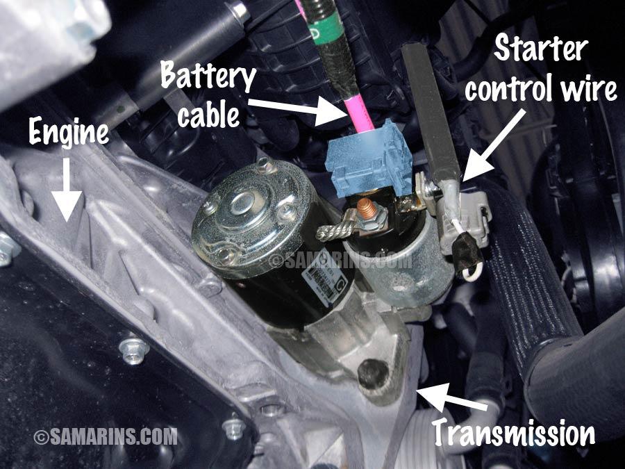 Astonishing Starter Motor Starting System How It Works Problems Testing Wiring Cloud Grayisramohammedshrineorg