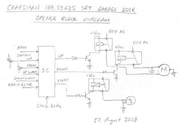 wiring diagram control dwgs overhead door wiring diagrams wiring diagram data  overhead door wiring diagrams wiring