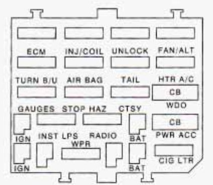 Awe Inspiring 1989 Buick Reatta Fuse Box Diagram Wiring Diagrams For Your Car Or Wiring Cloud Onicaxeromohammedshrineorg