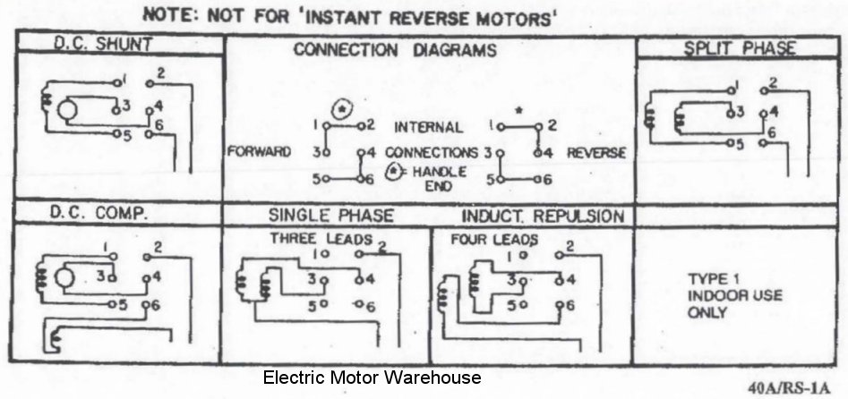Terrific Ac Motor Reversing Switch Wiring Basic Electronics Wiring Diagram Wiring Cloud Apomsimijknierdonabenoleattemohammedshrineorg