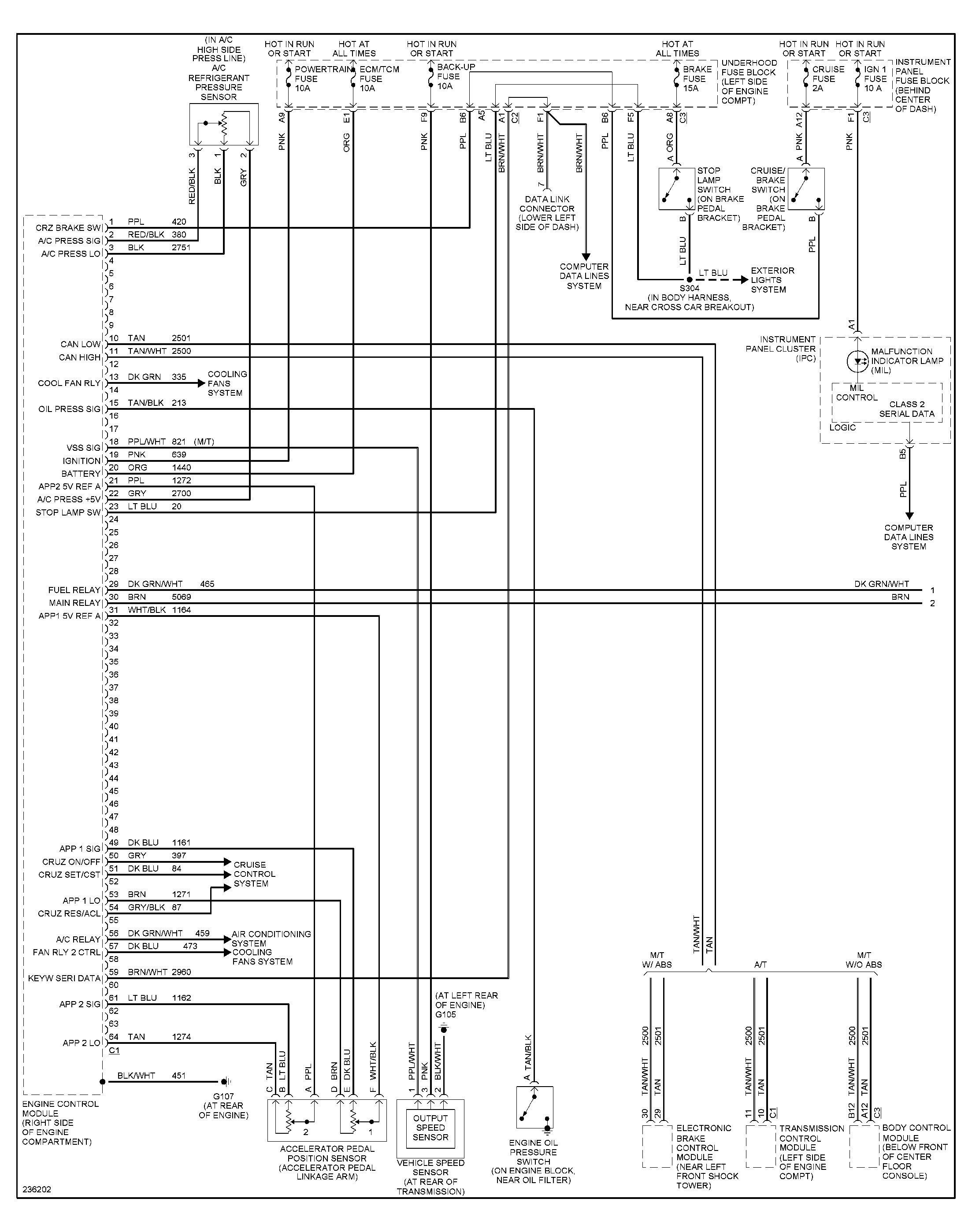 saturn wiring diagram   deep-virtue wiring diagram data -  deep-virtue.adi-mer.it  adi-mer