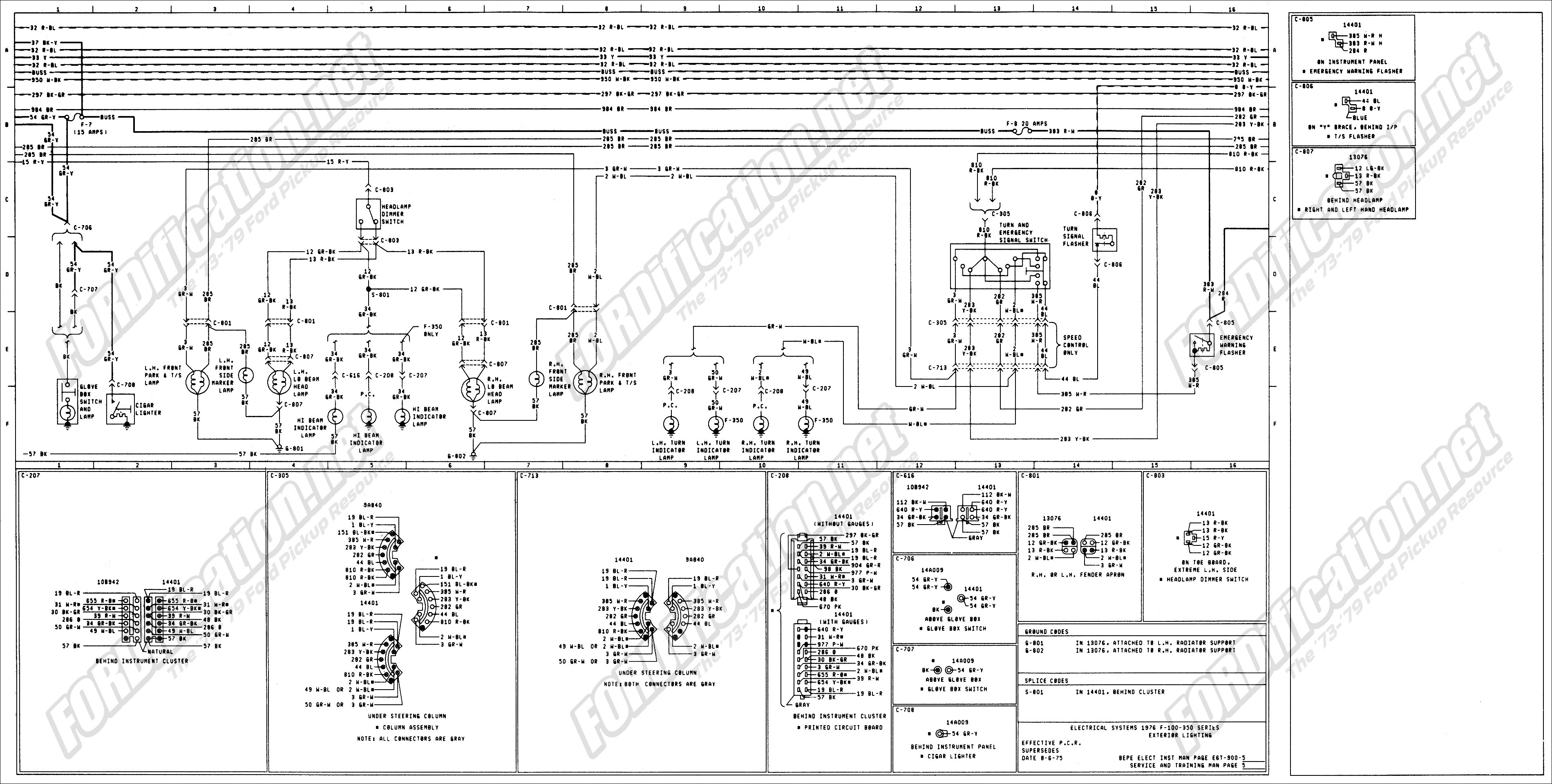 Marvelous 1995 Ford F150 Ignition Switch Wiring Diagram Rate 1973 1979 Truck Wiring Cloud Orsalboapumohammedshrineorg