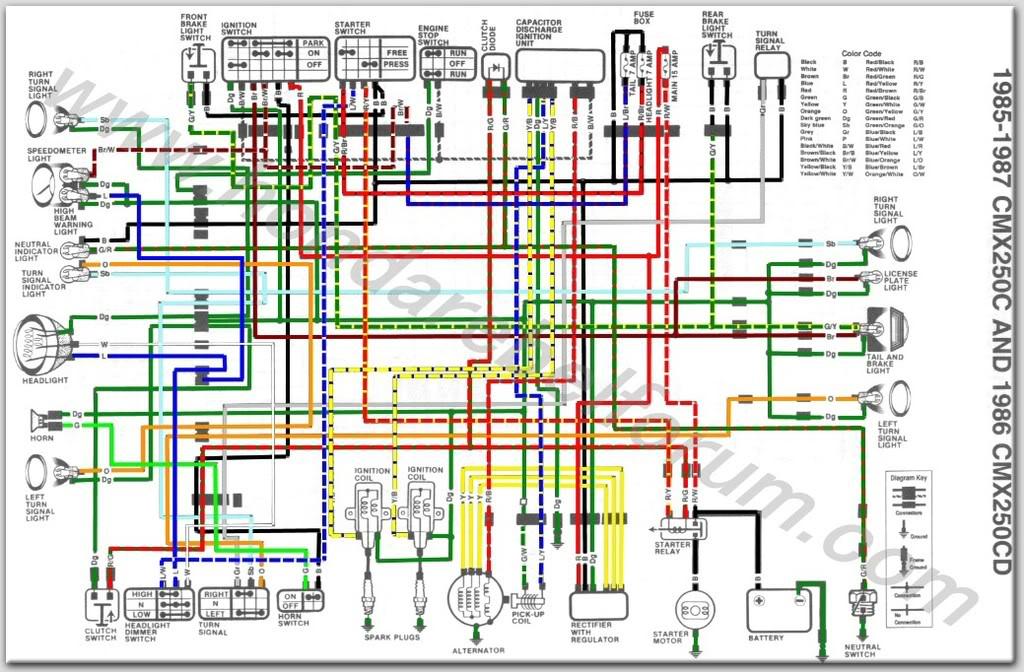 1988 yamaha virago wiring diagram  1990 geo prizm fuse box