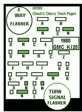 79 malibu tail light wiring diagram rg 6455  for chevy silverado fuse box diagram for 1979  chevy silverado fuse box diagram