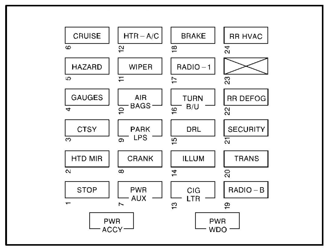 Excellent 04 Sable Fuse Box Diagram Wiring Library Wiring Cloud Intelaidewilluminateatxorg