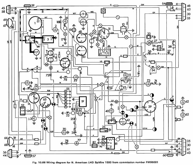 triumph spitfire wiring schematic om 9767  1980 triumph spitfire 1500 wiring diagrams schematic wiring  triumph spitfire 1500 wiring diagrams