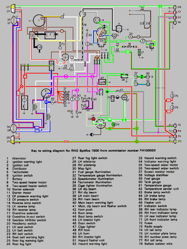 Triumph Spitfire Mk1 Wiring Diagram - Wiring Diagram and ...