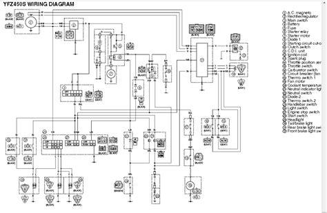free wiring schematic 2005 yfz yfz450 wiring diagram light wiring diagram schematics  yfz450 wiring diagram light wiring
