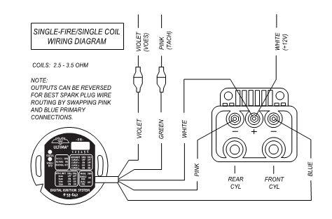harley davidson dyna ignition wiring diagram ultima ignition wiring diagram e2 wiring diagram  ultima ignition wiring diagram e2