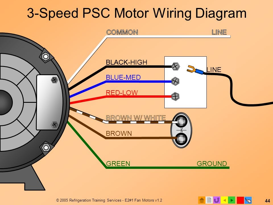 Ac Fan Motor Wiring - 1969 Camaro Turn Signal Switch Wiring Diagram -  cusshman.sususehat.decorresine.itWiring Diagram Resource