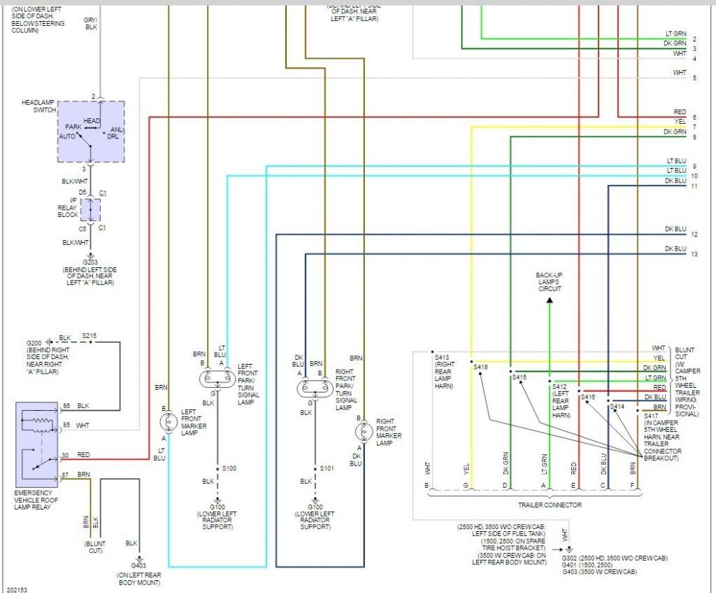 [DIAGRAM_3ER]  OO_5933] Chevrolet 2500 Pickup Wiring Diagram Schematic Wiring | 1998 Chevrolet C2500 Wiring Diagrams |  | Ginia Junap Mohammedshrine Librar Wiring 101