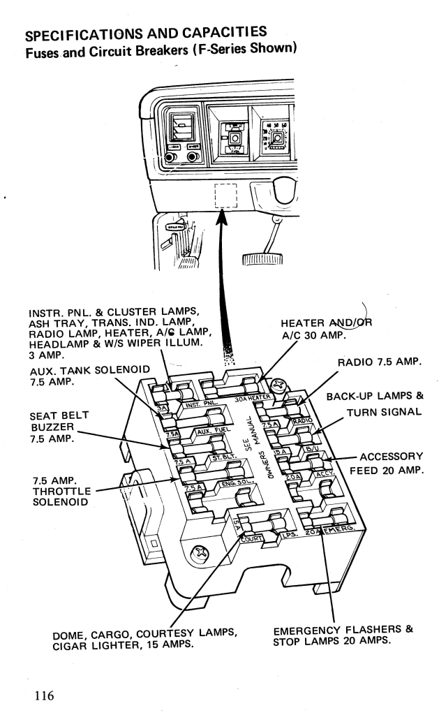 76 chevy fuse box for - schema wiring diagrams state-light -  state-light.primopianobenefit.it  primopianobenefit.it