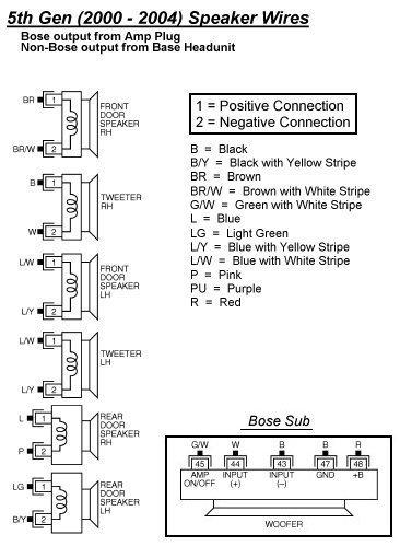 2001 infiniti i30 radio wiring diagram nissan maxima radio diagram 52o www iyf2015 de t  l  charger le  nissan maxima radio diagram 52o www
