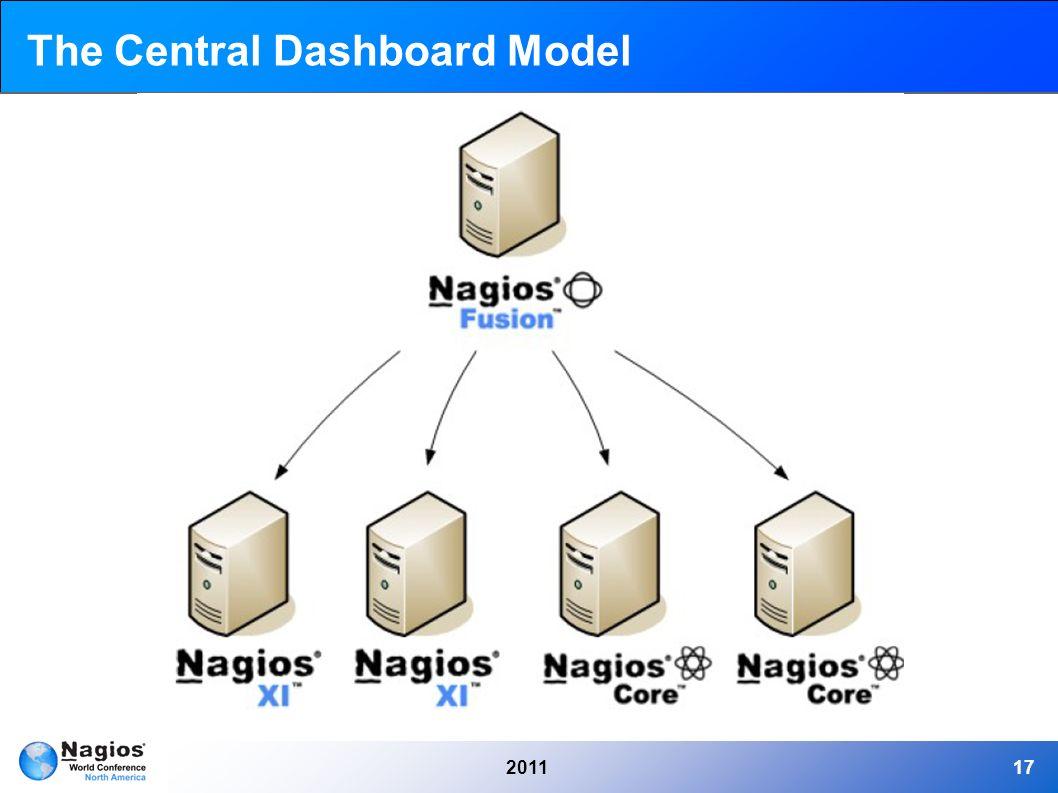 bh_0686] nagios xi architecture diagram nagios xi architecture diagram  benol wigeg mohammedshrine librar wiring 101