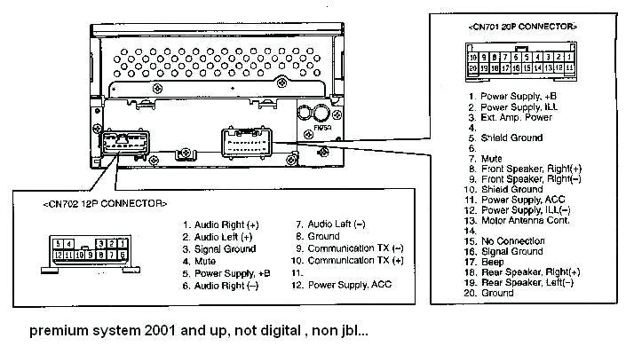2004 Chevrolet Colorado Stereo Wiring Diagram - Wiring Diagram