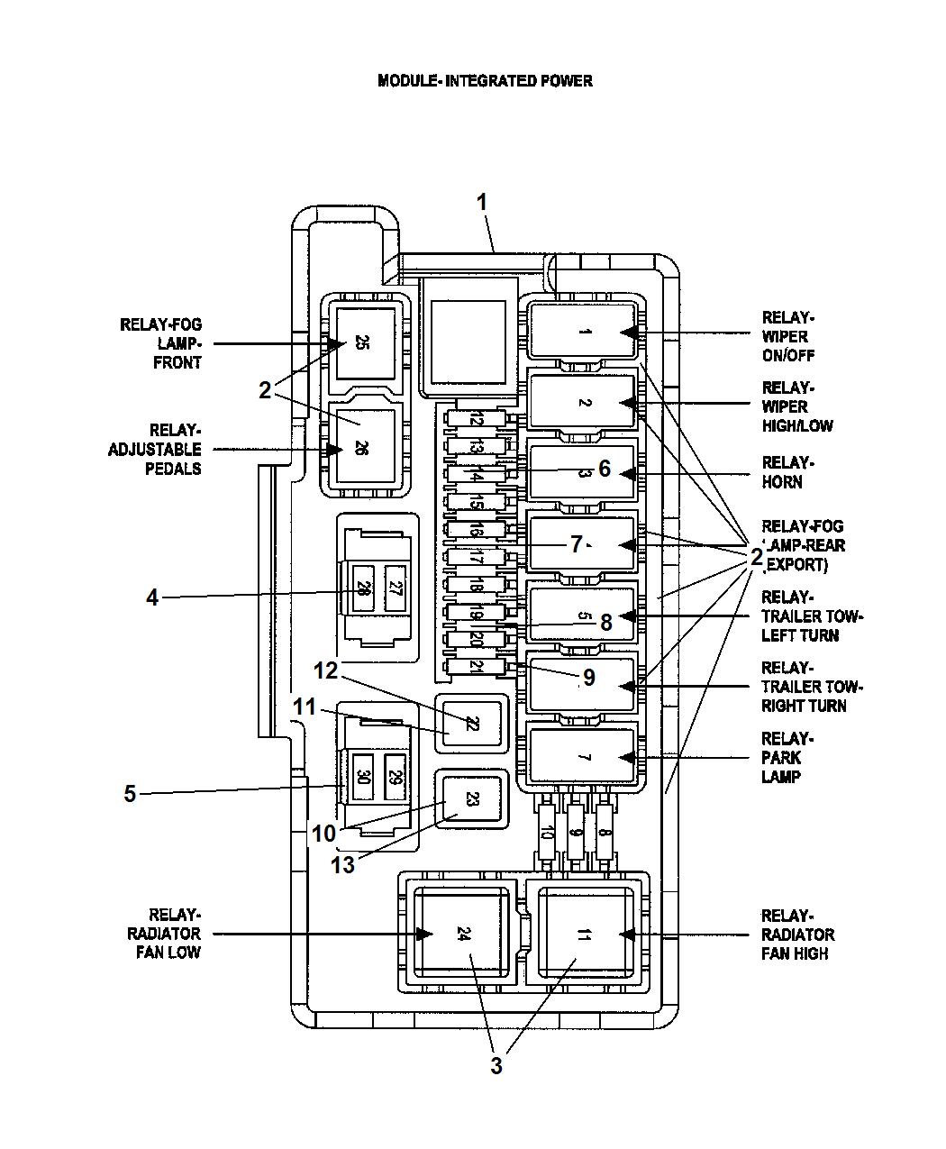 2006 jeep commander fuse panel diagram - wiring diagram base central-a -  central-a.jabstudio.it  jab studio