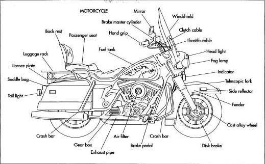 ducati engine diagrams ea 5763  ducati 1199 engine diagram engine car parts and component  ea 5763  ducati 1199 engine diagram