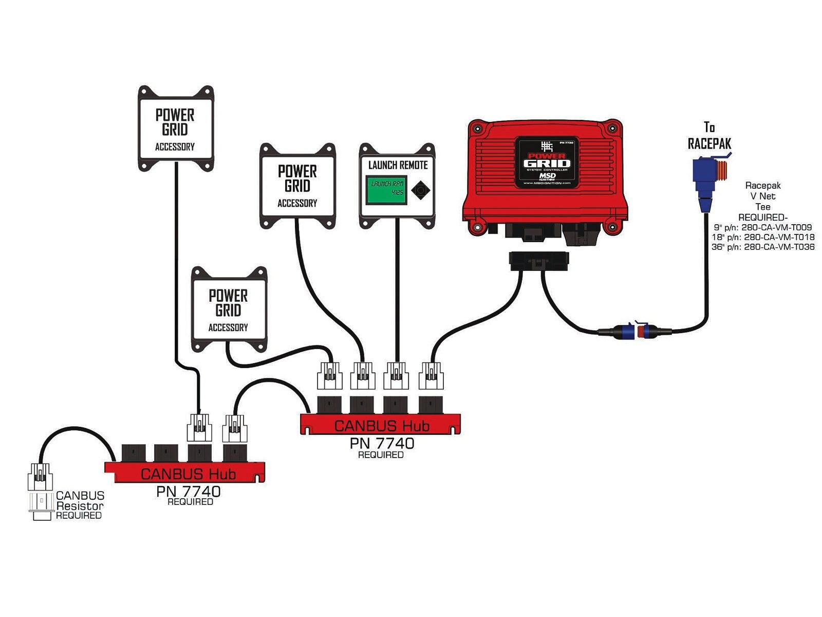 [SCHEMATICS_44OR]  AL_8082] Msd Power Grid Wiring Diagram Free Image About Wiring Diagram And  Free Diagram | Power Grid Wiring Harness |  | Ophag Numap Mohammedshrine Librar Wiring 101