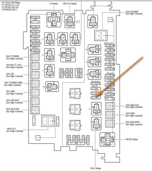 2008 Lexus Fuse Diagram - General Wiring Diagrams37.ly.tarnopolski.de