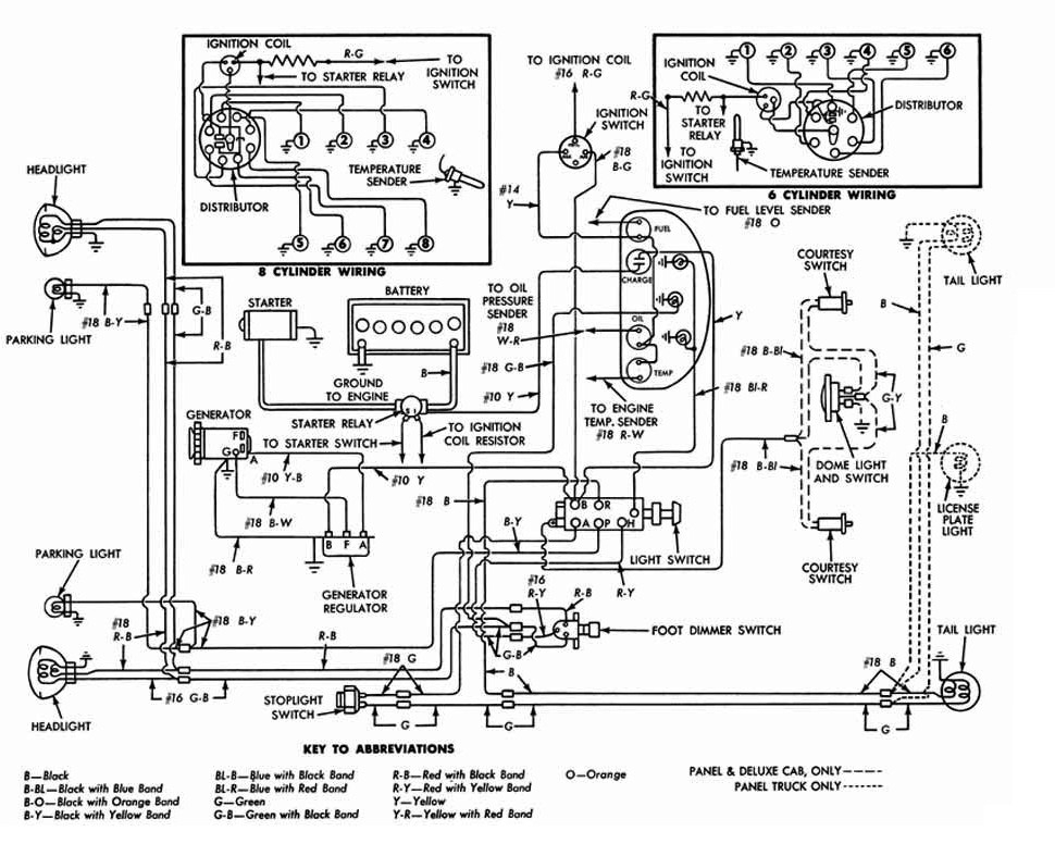 CO_7319] 196162 Ford Thunderbird Wiring Diagram Automotive Wiring Diagrams  Free DiagramExpe Lave Itis Mohammedshrine Librar Wiring 101
