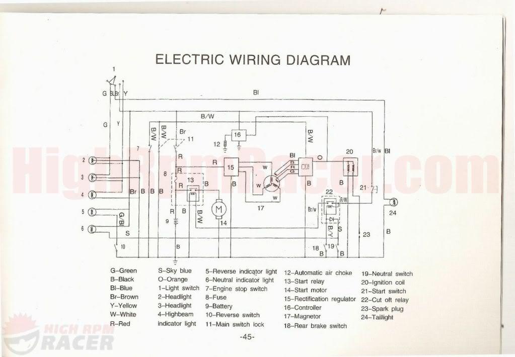 2007 big bear 250 wiring diagram wiring diagram for yamaha 350 big bear wiring diagrams site  wiring diagram for yamaha 350 big bear