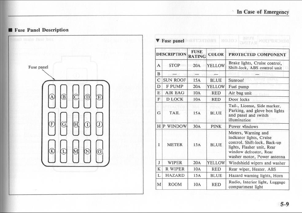 2004 Mazda 6 Fuse Box Location Wiring Diagram Variant Variant Emilia Fise It