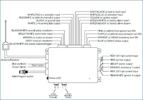 [GJFJ_338]  RD_2292] Viper 3303 Wiring Diagram Viper Get Free Image About Wiring Diagram | Viper Alarm Wiring Diagram |  | Papxe Phil Phae Mohammedshrine Librar Wiring 101