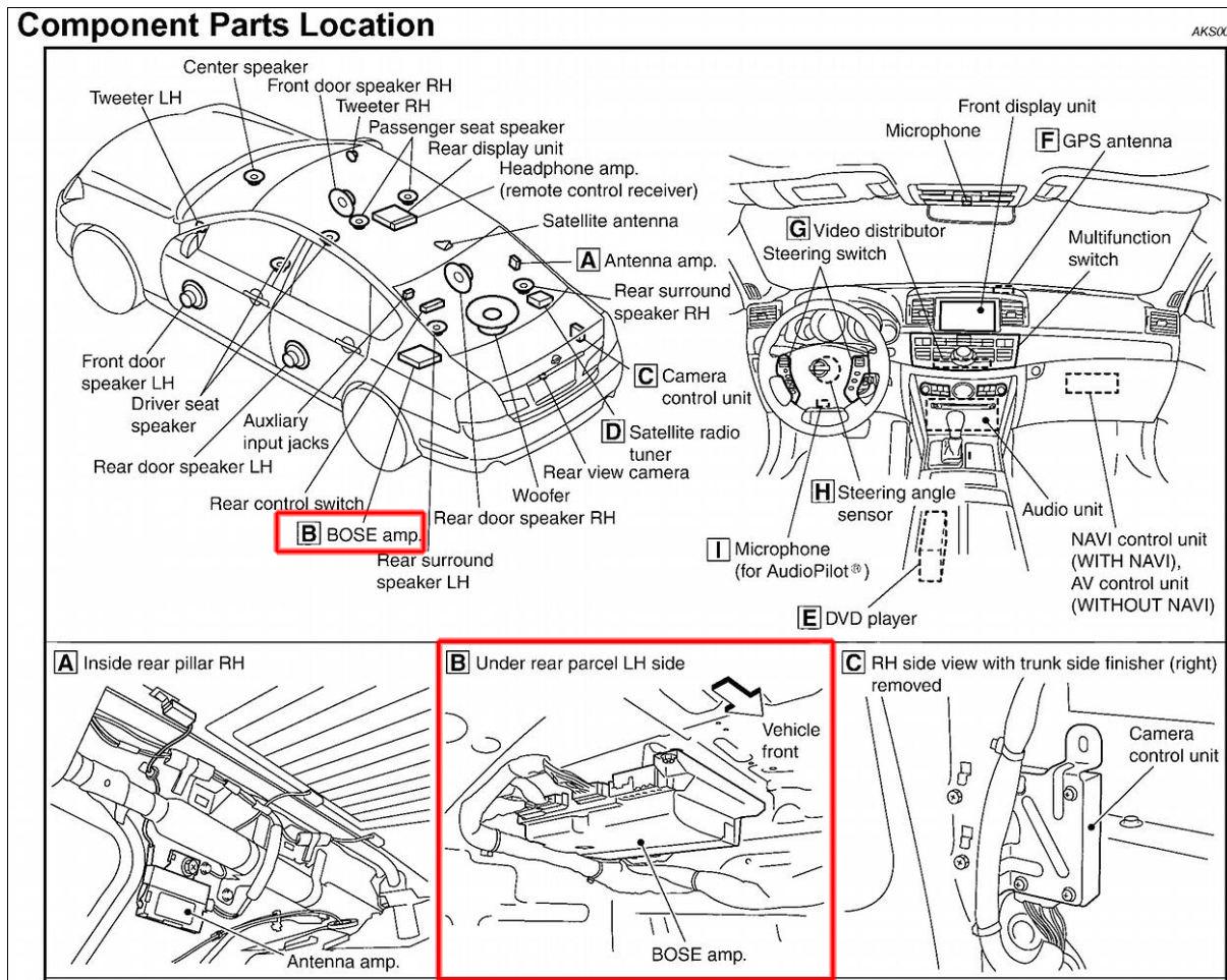 [SCHEMATICS_4LK]  BS_8631] Infiniti Bose Amp Wiring Diagrams Wiring Diagram | Infiniti G35 Seat Wiring Diagram |  | Meric Eumqu Capem Mohammedshrine Librar Wiring 101