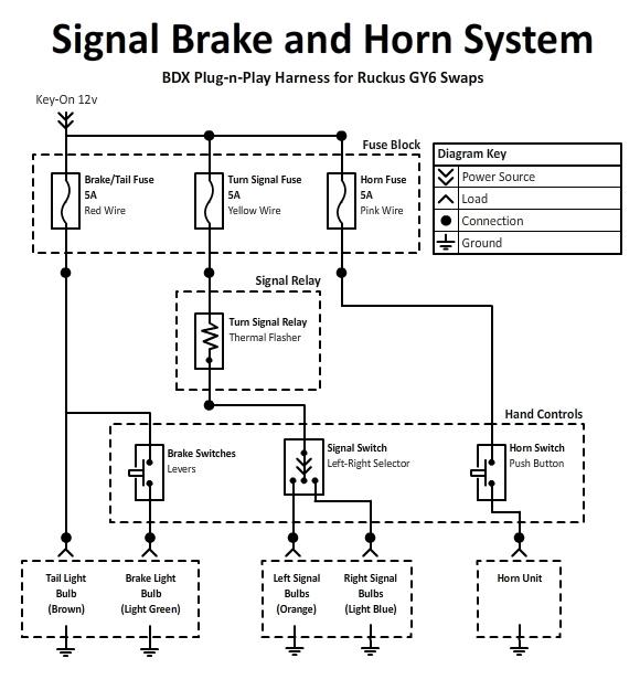 WK_4123] In Likewise Honda Ruckus Brake Controls On Honda Ruckus Fuel  Filter Wiring Diagram | Bdx Honda Ruckus Wiring Diagram |  | Hylec Gritea Epsy Vira Mohammedshrine Librar Wiring 101