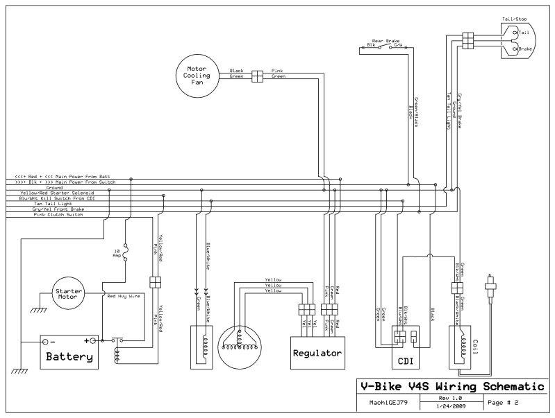 Brilliant Pit Bike 110Cc China Engine Wiring Diagram Ssr Pit Bike Engine Wiring Cloud Icalpermsplehendilmohammedshrineorg