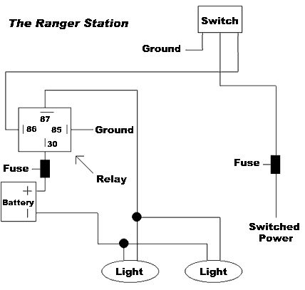 Terrific 3 Pole Relay Switch Wiring Diagram Wiring Diagram Tutorial Wiring Cloud Ostrrenstrafr09Org