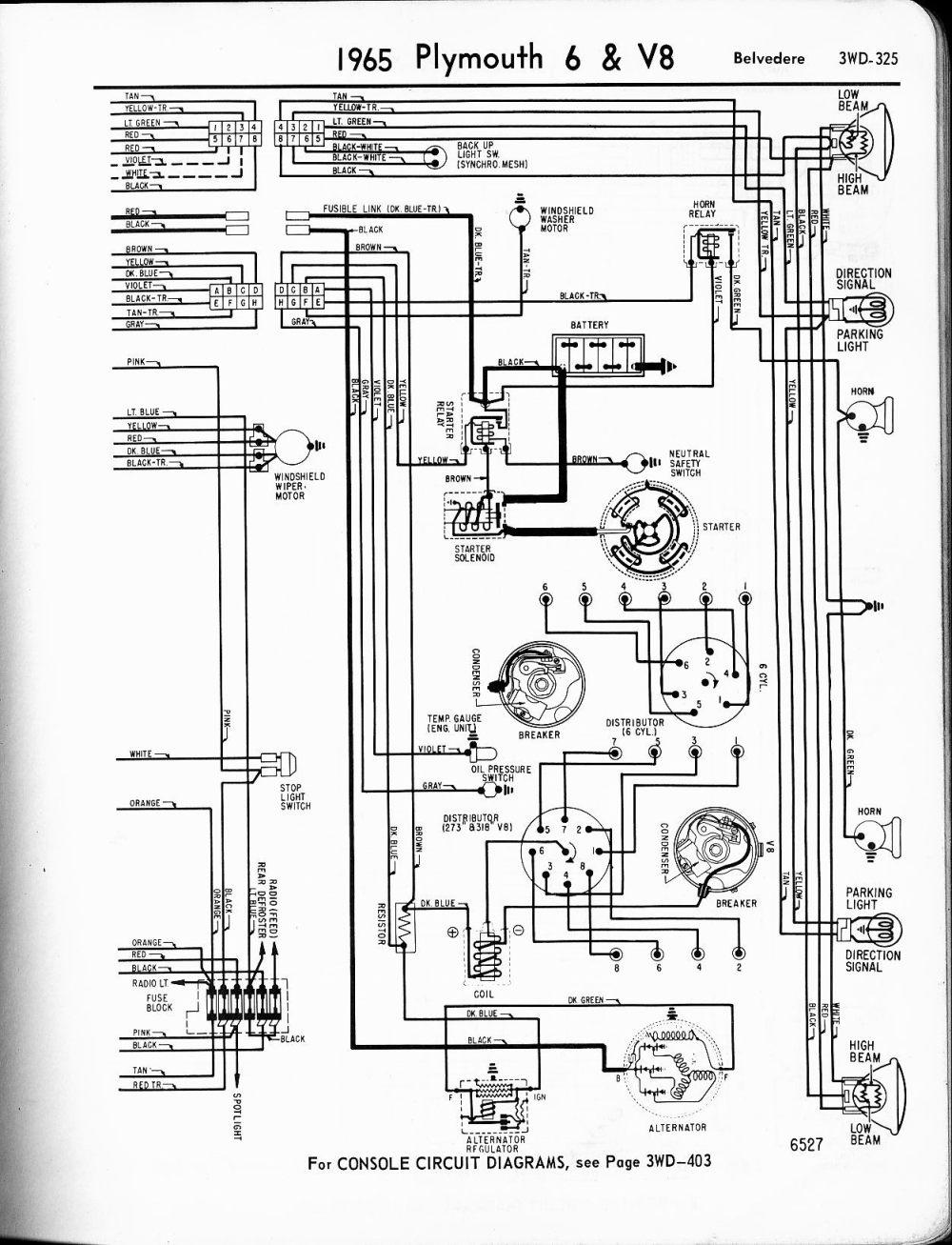 plymouth alternator wiring diagram cx 6246  1965 plymouth barracuda valiant 11quot x 17quot color  valiant 11quot x 17quot color