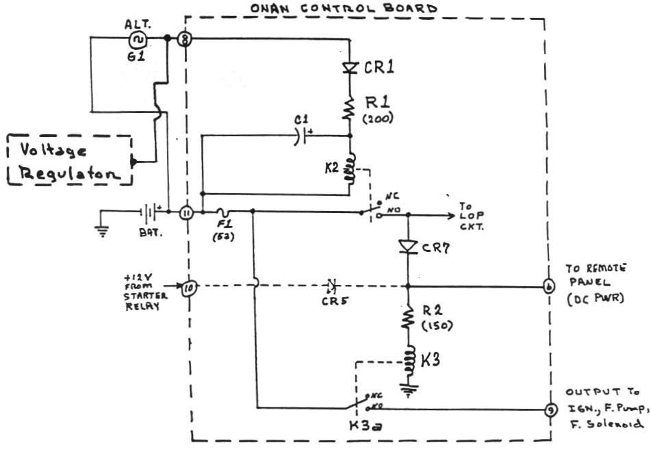 Enjoyable Onan Genset Wiring Diagram Wiring Diagram Directory Wiring Cloud Timewinrebemohammedshrineorg