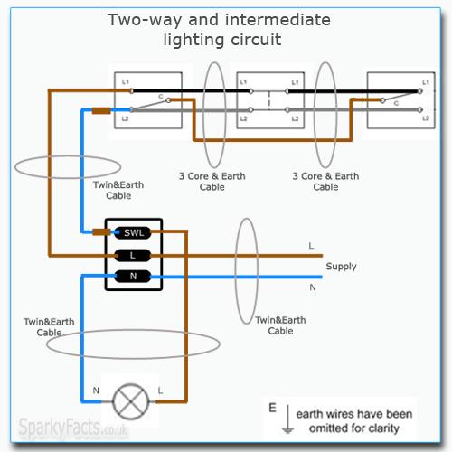 Wondrous Two Way And Intermediate Lighting Circuit Wiring Am2 Exam Wiring Cloud Onicaxeromohammedshrineorg