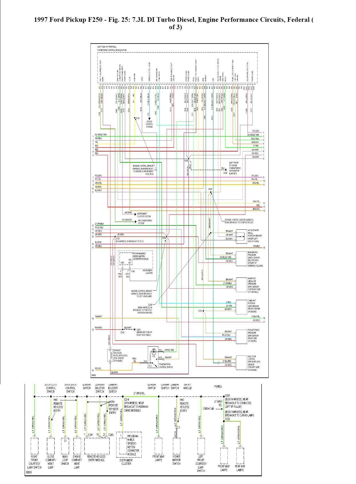 2000 F250 7 3 Powerstroke Wiring Diagram Tcm 2001 Chrysler Voyager Wiring Diagram Landrovers Contuor Jeanjaures37 Fr