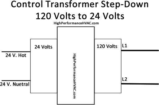 Phenomenal Control Circuits For Air Conditioning Heating Hvac Wiring Cloud Licukshollocom