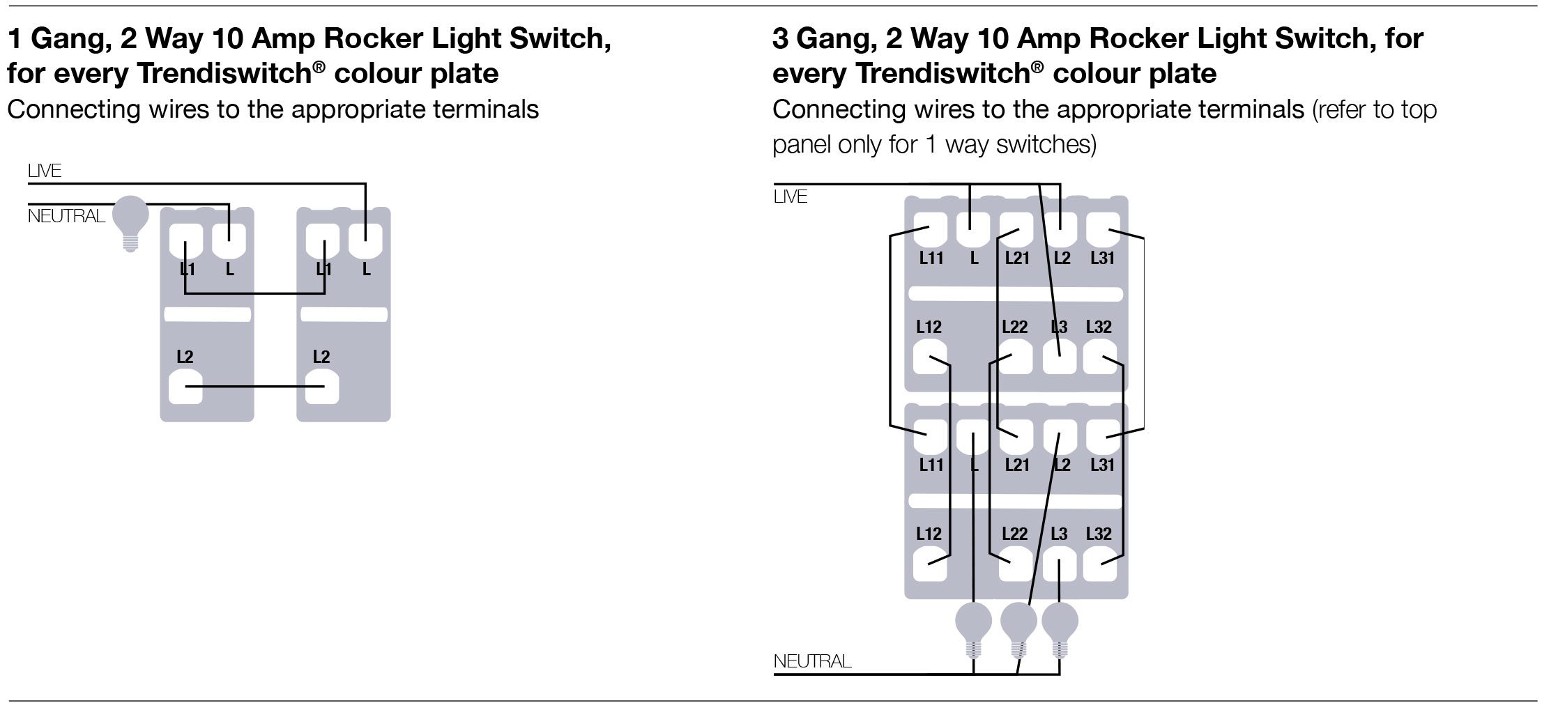 Enjoyable How To Wire A 2 Gang 1 Way Light Switch Light Switches Dimmers Wiring Cloud Hisonepsysticxongrecoveryedborg