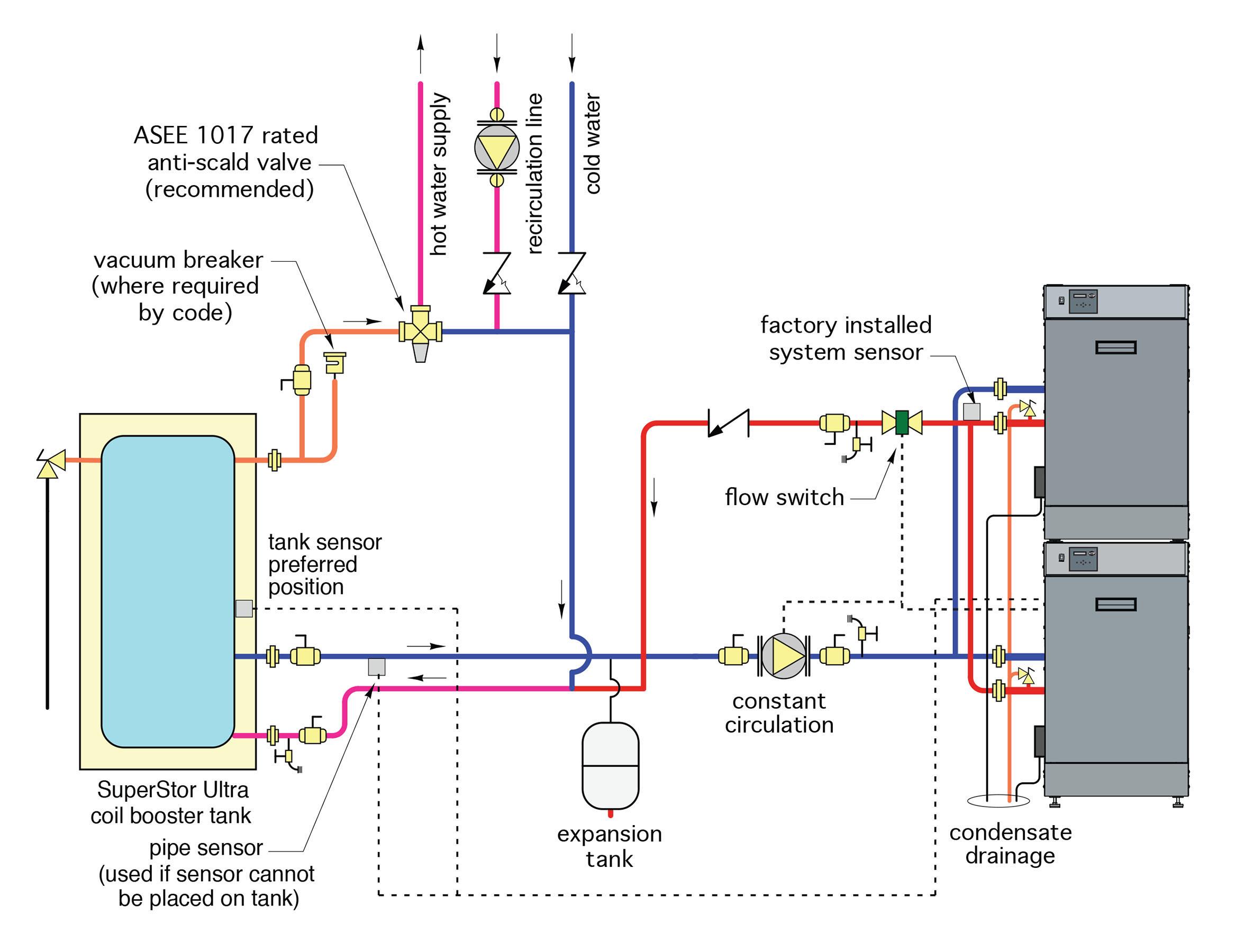 MA_3172] Piping Diagram Hot Water BoilerEopsy Scoba Mohammedshrine Librar Wiring 101